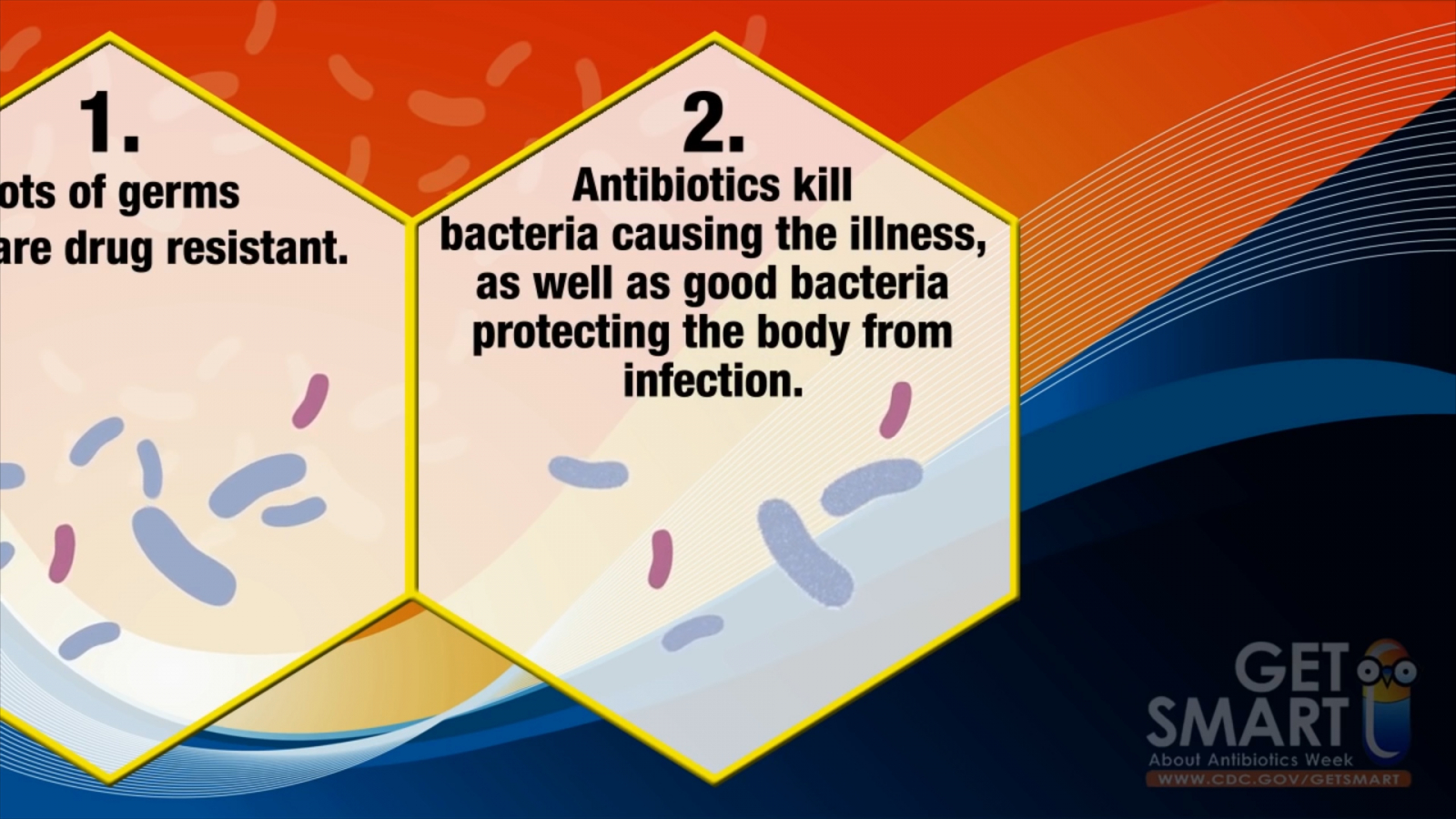 Toothpaste And Mouthwash Use May Cause Antibiotic Resistance